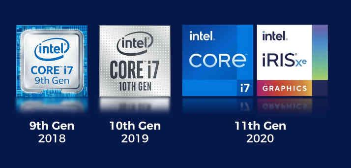 Các thế hệ Chip Intel và các đời CPU từ trước đến nay