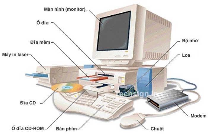 Máy vi tính là gì? cấu tạo và thành phần của máy tính - Wiki Máy Tính